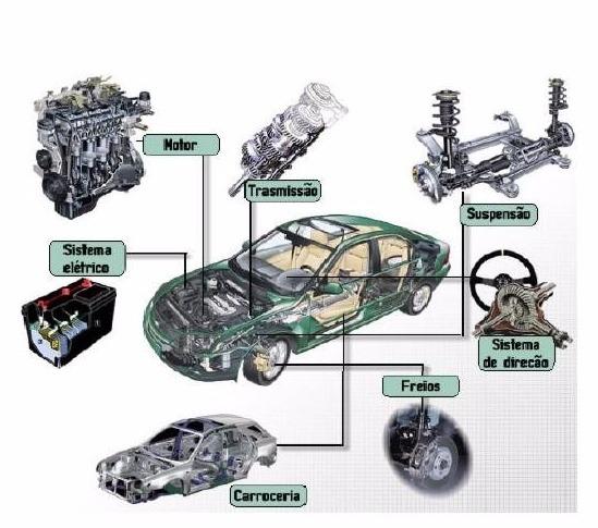 Curso online grátis de Introdução à Mecânica Automotiva